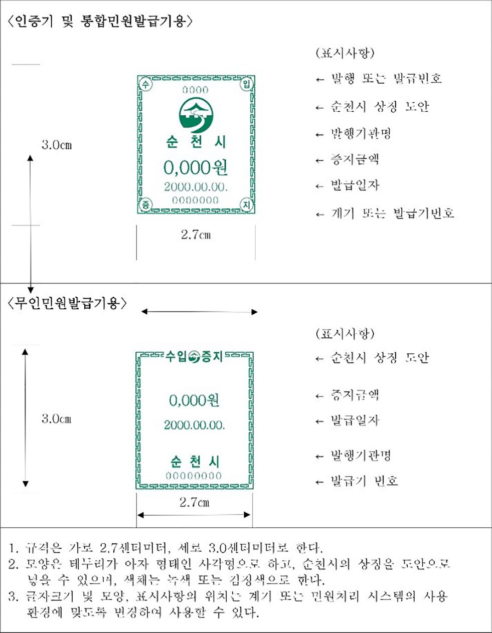 ordinance_example_meter_revenues_981px
